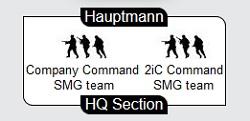Flames of War 1000 points LW Grenadierkompanie (Heer)