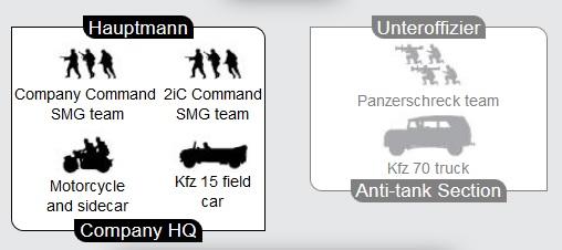 Flames of War 1000 points LW Panzergrenadierkompanie