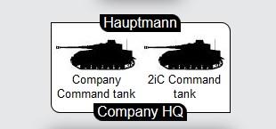 Flames of War 1000 points LW Panzerkompanie